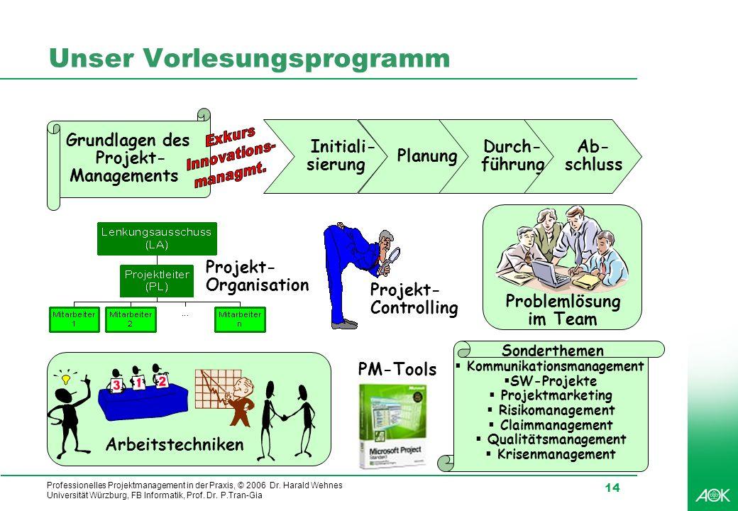 Professionelles Projektmanagement in der Praxis, © 2006 Dr. Harald Wehnes Universität Würzburg, FB Informatik, Prof. Dr. P.Tran-Gia 14 Unser Vorlesung