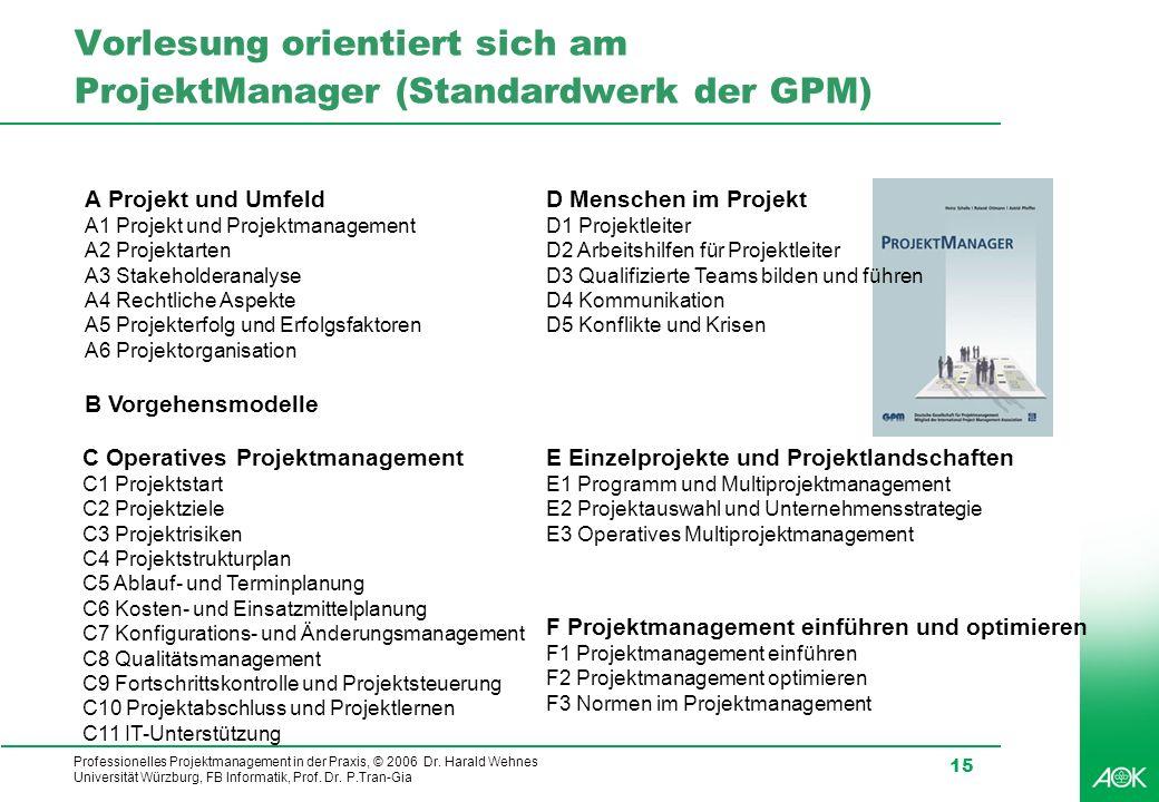 Professionelles Projektmanagement in der Praxis, © 2006 Dr. Harald Wehnes Universität Würzburg, FB Informatik, Prof. Dr. P.Tran-Gia 15 Vorlesung orien