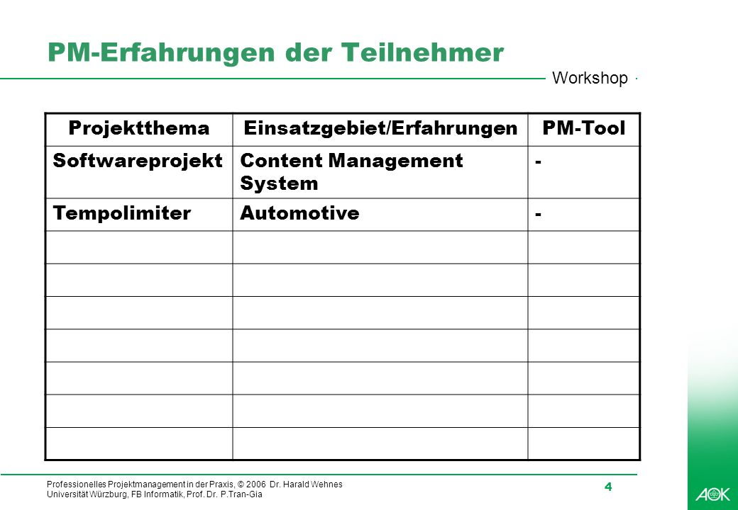 Professionelles Projektmanagement in der Praxis, © 2006 Dr. Harald Wehnes Universität Würzburg, FB Informatik, Prof. Dr. P.Tran-Gia 4 PM-Erfahrungen d