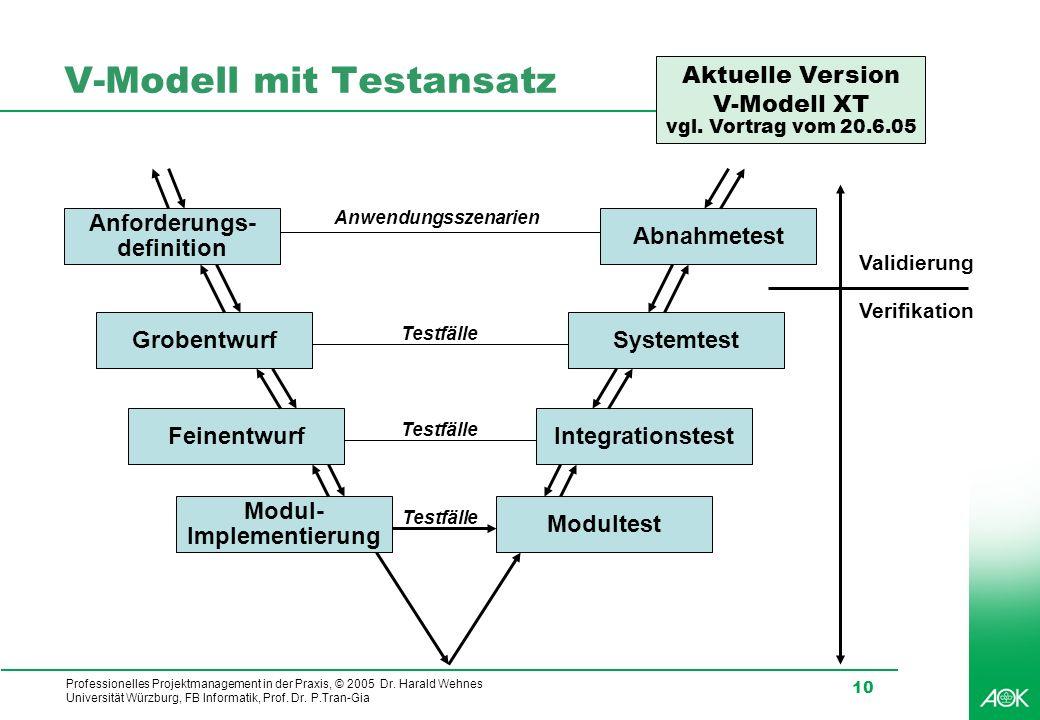 Professionelles Projektmanagement in der Praxis, © 2005 Dr. Harald Wehnes Universität Würzburg, FB Informatik, Prof. Dr. P.Tran-Gia 10 V-Modell mit Te