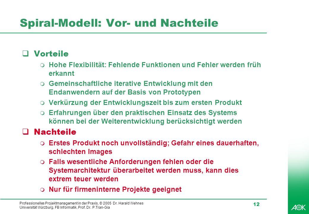 Professionelles Projektmanagement in der Praxis, © 2005 Dr. Harald Wehnes Universität Würzburg, FB Informatik, Prof. Dr. P.Tran-Gia 12 Spiral-Modell: