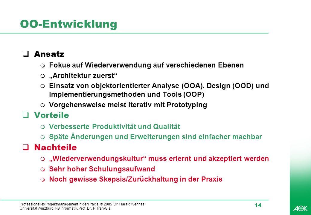Professionelles Projektmanagement in der Praxis, © 2005 Dr. Harald Wehnes Universität Würzburg, FB Informatik, Prof. Dr. P.Tran-Gia 14 OO-Entwicklung