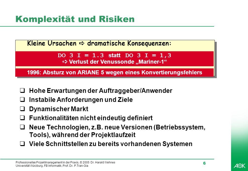Professionelles Projektmanagement in der Praxis, © 2005 Dr. Harald Wehnes Universität Würzburg, FB Informatik, Prof. Dr. P.Tran-Gia 6 Komplexität und