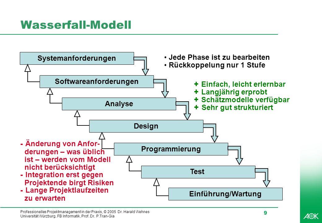 Professionelles Projektmanagement in der Praxis, © 2005 Dr. Harald Wehnes Universität Würzburg, FB Informatik, Prof. Dr. P.Tran-Gia 9 Wasserfall-Model