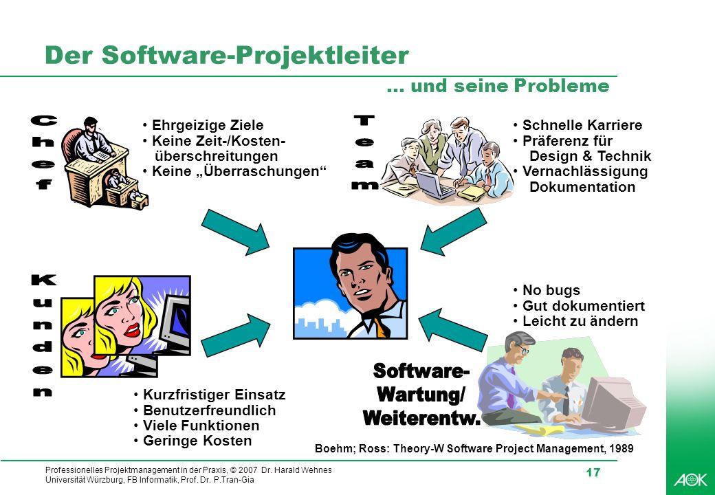 Professionelles Projektmanagement in der Praxis, © 2007 Dr. Harald Wehnes Universität Würzburg, FB Informatik, Prof. Dr. P.Tran-Gia 17 Der Software-Pr