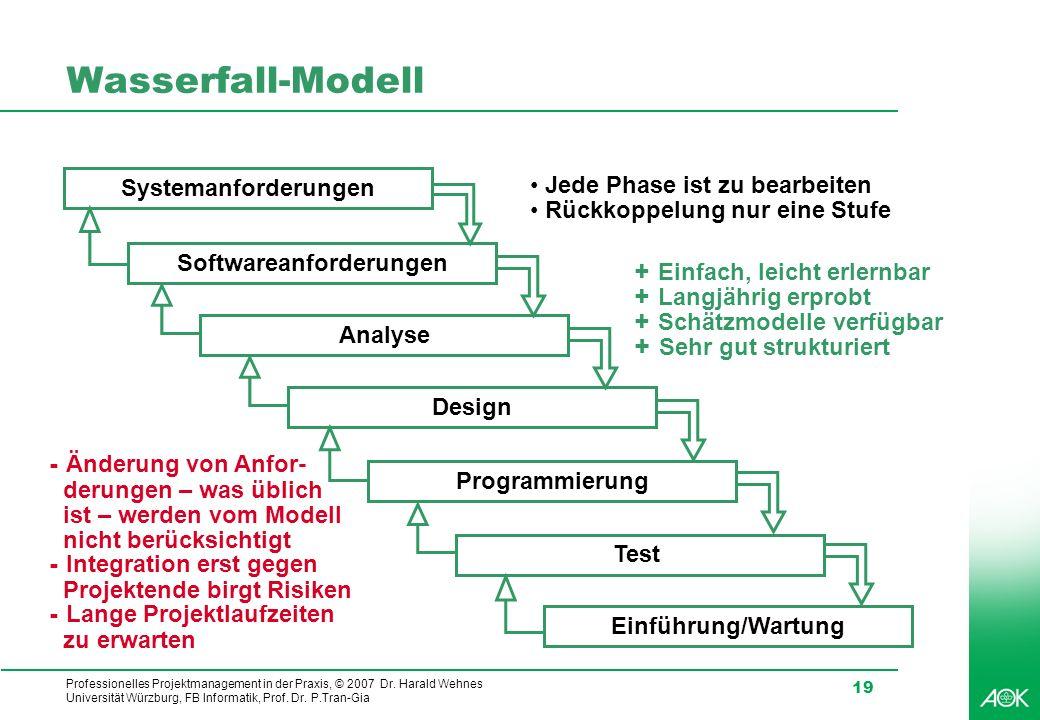 Professionelles Projektmanagement in der Praxis, © 2007 Dr. Harald Wehnes Universität Würzburg, FB Informatik, Prof. Dr. P.Tran-Gia 19 Wasserfall-Mode