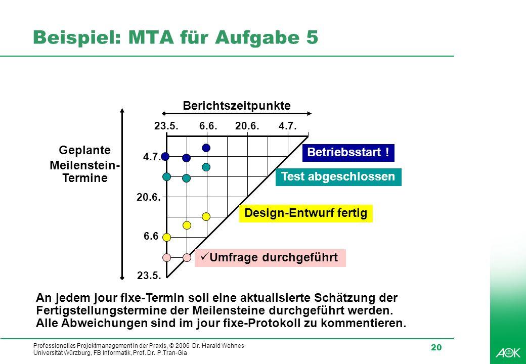 Professionelles Projektmanagement in der Praxis, © 2006 Dr. Harald Wehnes Universität Würzburg, FB Informatik, Prof. Dr. P.Tran-Gia 20 Beispiel: MTA f
