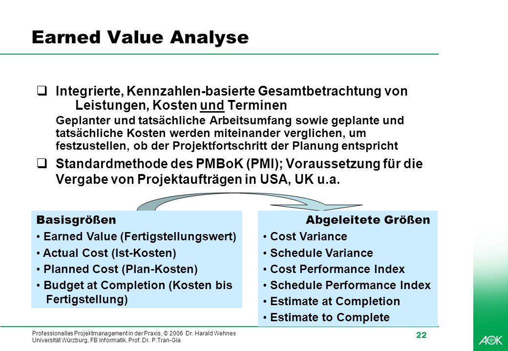 Professionelles Projektmanagement in der Praxis, © 2006 Dr. Harald Wehnes Universität Würzburg, FB Informatik, Prof. Dr. P.Tran-Gia 22 Earned Value An