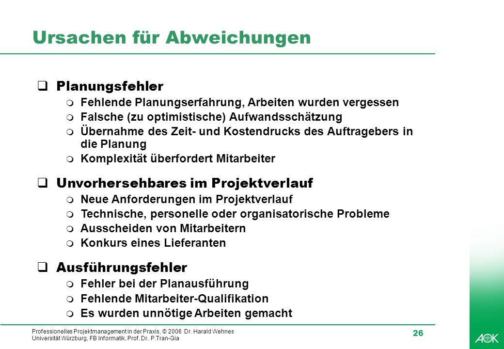 Professionelles Projektmanagement in der Praxis, © 2006 Dr. Harald Wehnes Universität Würzburg, FB Informatik, Prof. Dr. P.Tran-Gia 26 Ursachen für Ab