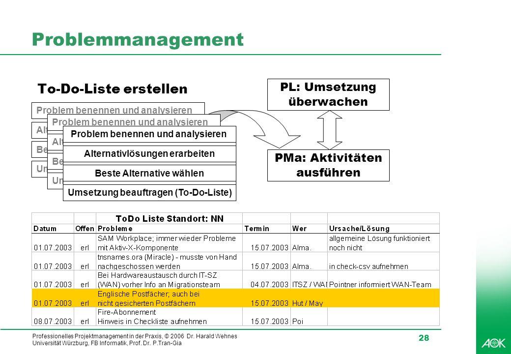 Professionelles Projektmanagement in der Praxis, © 2006 Dr. Harald Wehnes Universität Würzburg, FB Informatik, Prof. Dr. P.Tran-Gia 28 Problemmanageme