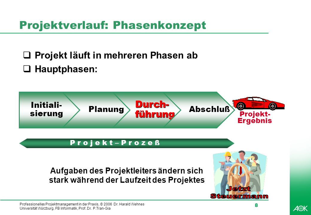Professionelles Projektmanagement in der Praxis, © 2006 Dr. Harald Wehnes Universität Würzburg, FB Informatik, Prof. Dr. P.Tran-Gia 8 Projektverlauf: