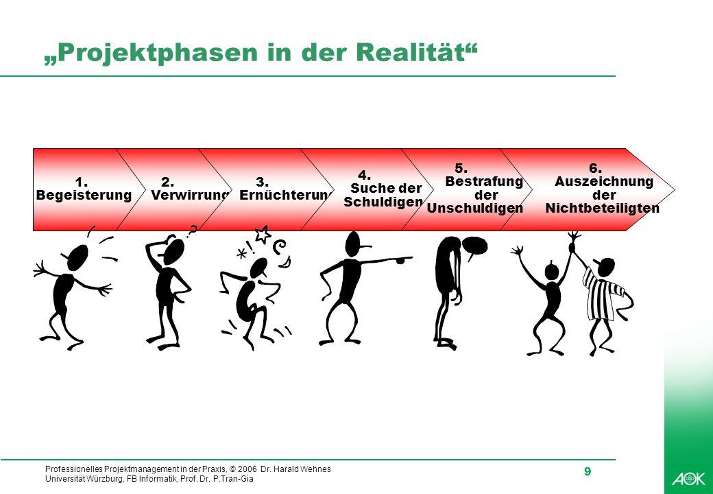 Professionelles Projektmanagement in der Praxis, © 2006 Dr. Harald Wehnes Universität Würzburg, FB Informatik, Prof. Dr. P.Tran-Gia 9 Projektphasen in