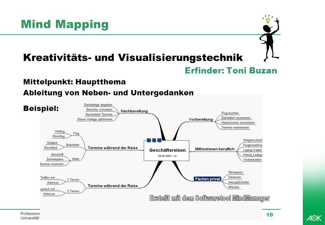 Professionelles Projektmanagement in der Praxis, © 2007 Dr. Harald Wehnes Universität Würzburg, FB Informatik, Prof. Dr. P.Tran-Gia 10 Mind Mapping Kr