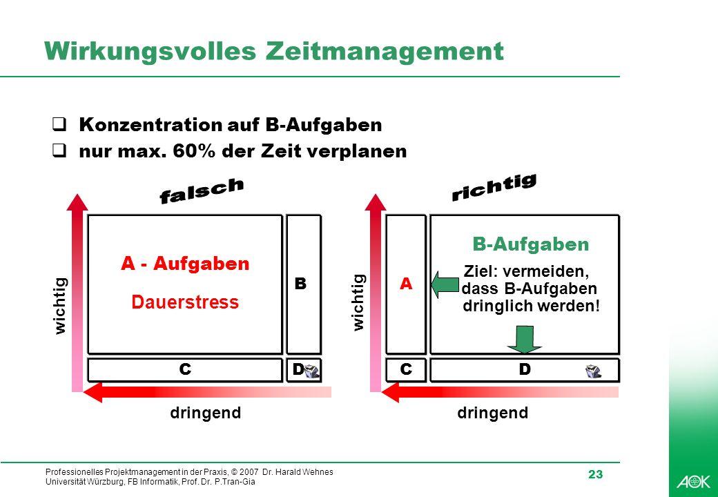 Professionelles Projektmanagement in der Praxis, © 2007 Dr. Harald Wehnes Universität Würzburg, FB Informatik, Prof. Dr. P.Tran-Gia 23 Wirkungsvolles
