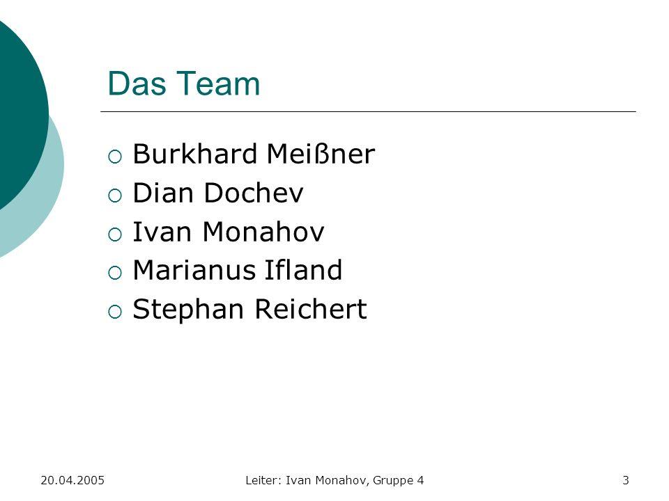 20.04.2005Leiter: Ivan Monahov, Gruppe 43 Das Team Burkhard Meißner Dian Dochev Ivan Monahov Marianus Ifland Stephan Reichert