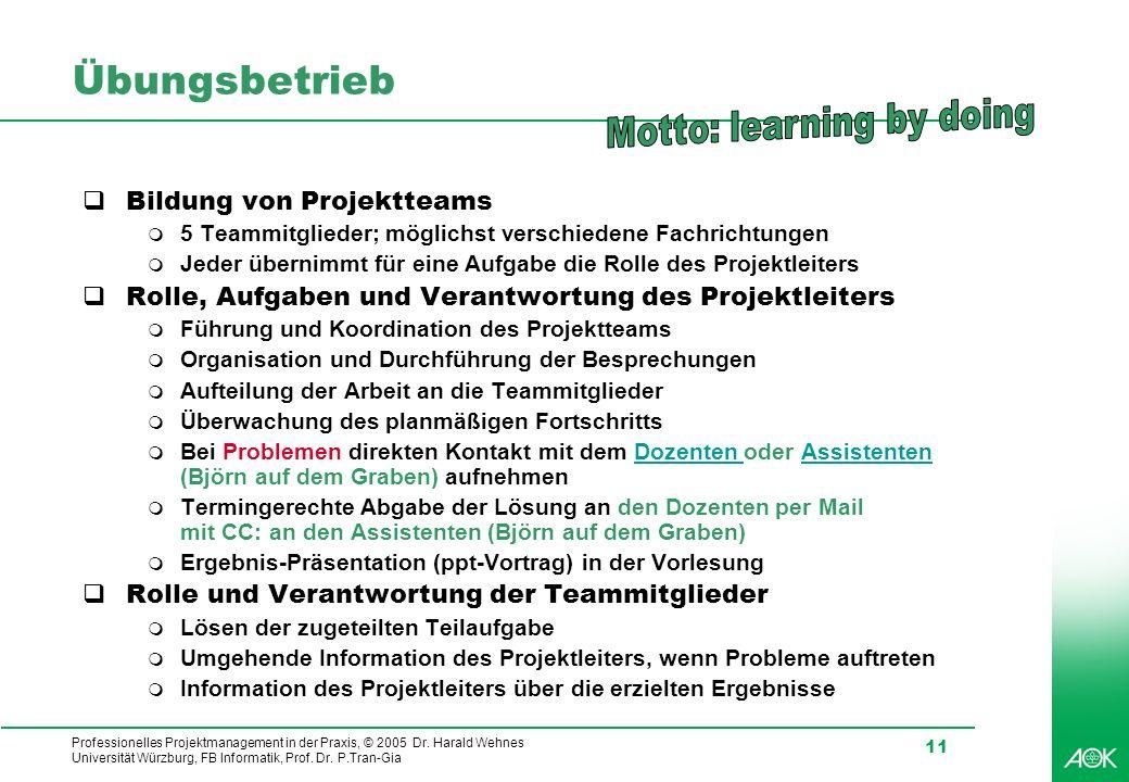 Professionelles Projektmanagement in der Praxis, © 2005 Dr. Harald Wehnes Universität Würzburg, FB Informatik, Prof. Dr. P.Tran-Gia 11 Übungsbetrieb B