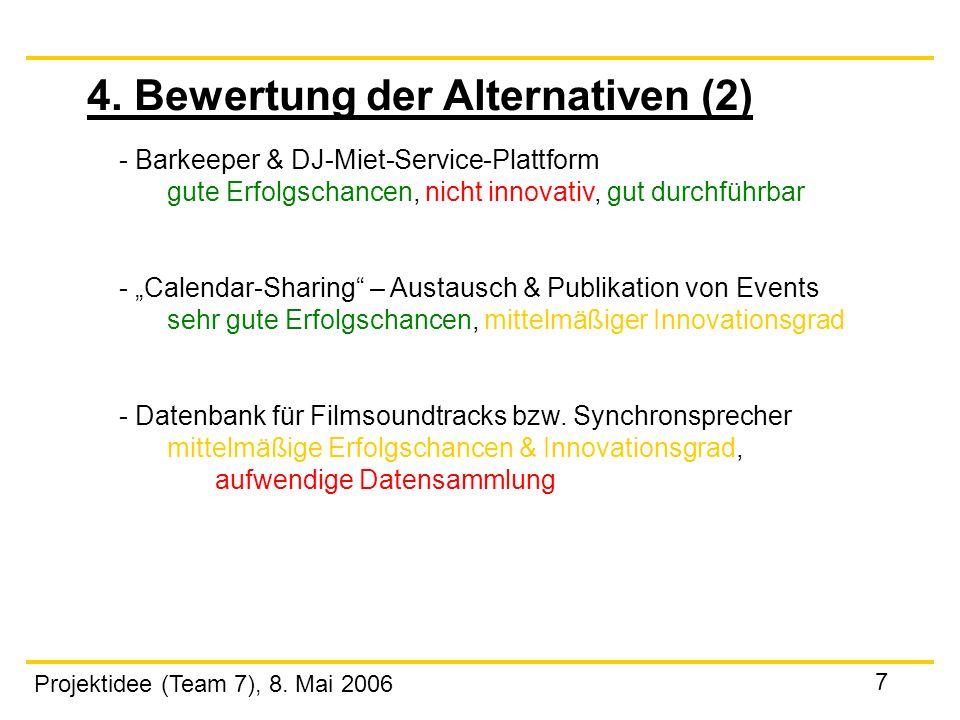 Projektidee (Team 7), 8. Mai 2006 7 4. Bewertung der Alternativen (2) - Barkeeper & DJ-Miet-Service-Plattform gute Erfolgschancen, nicht innovativ, gu