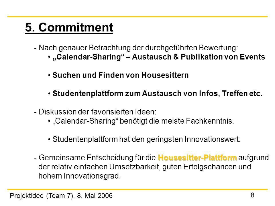 Projektidee (Team 7), 8. Mai 2006 8 5. Commitment - Nach genauer Betrachtung der durchgeführten Bewertung: Calendar-Sharing – Austausch & Publikation