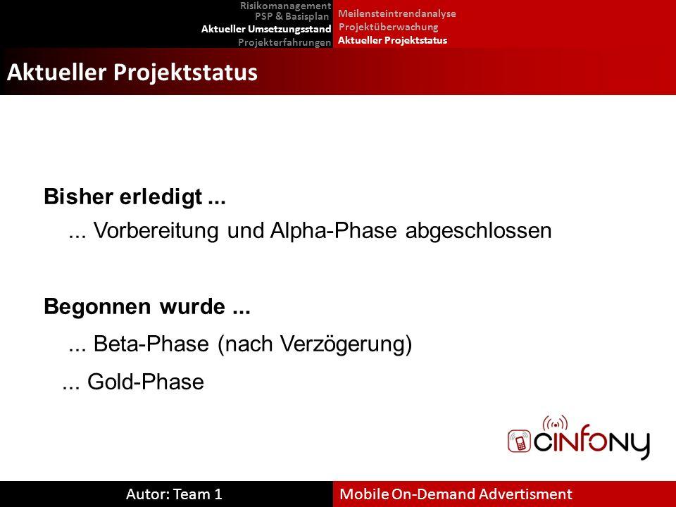 Autor: Team 1Mobile On-Demand Advertisment Aktueller Projektstatus Bisher erledigt...... Vorbereitung und Alpha-Phase abgeschlossen Begonnen wurde....