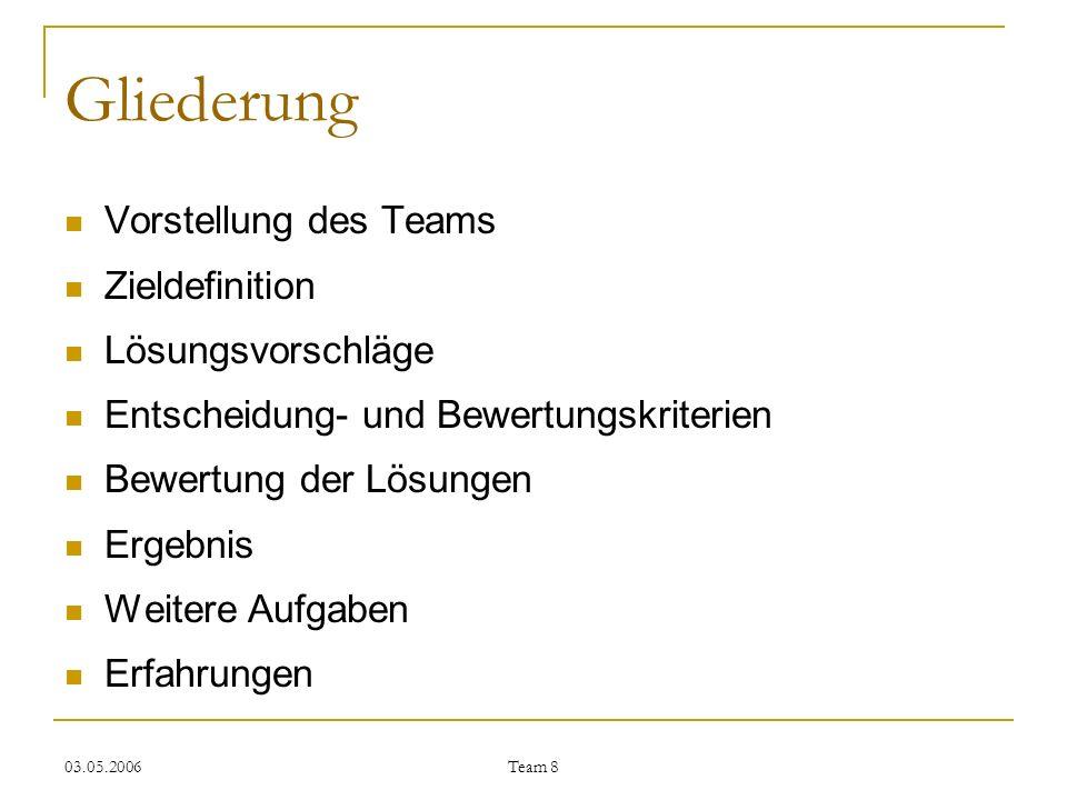 03.05.2006 Team 8 Gliederung Vorstellung des Teams Zieldefinition Lösungsvorschläge Entscheidung- und Bewertungskriterien Bewertung der Lösungen Ergeb