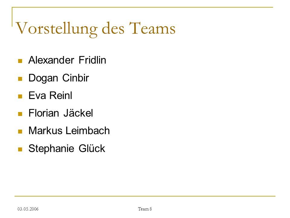 03.05.2006 Team 8 Vorstellung des Teams Alexander Fridlin Dogan Cinbir Eva Reinl Florian Jäckel Markus Leimbach Stephanie Glück