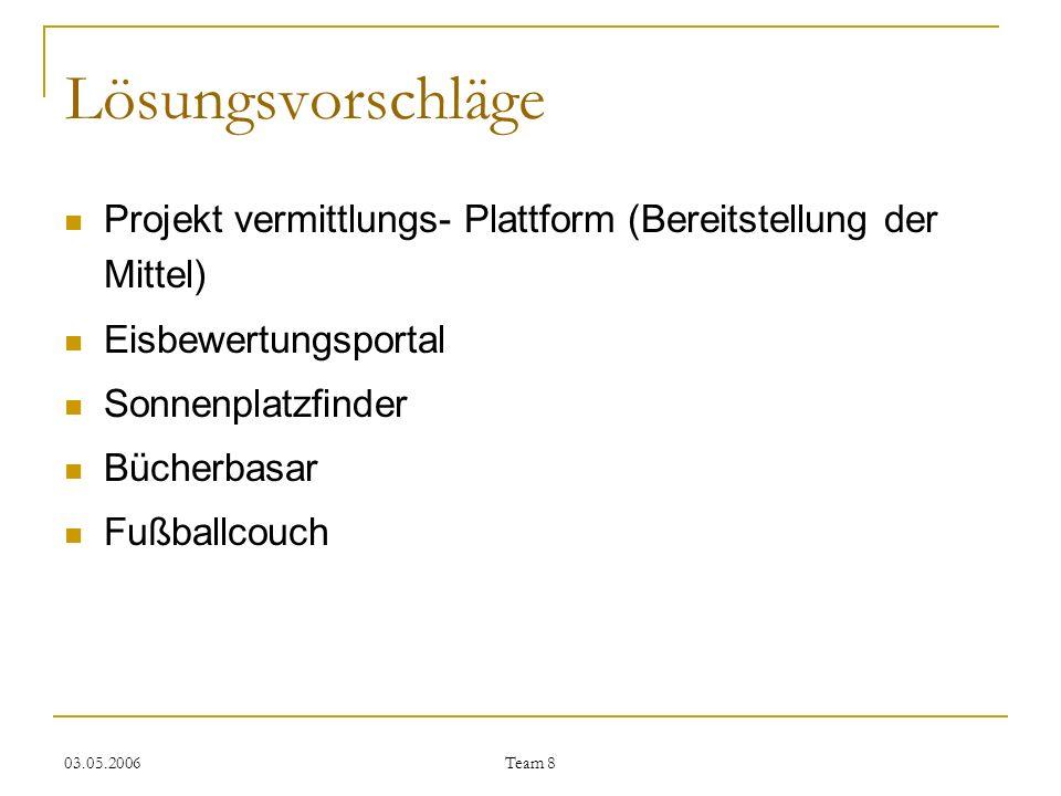 03.05.2006 Team 8 Lösungsvorschläge Projekt vermittlungs- Plattform (Bereitstellung der Mittel) Eisbewertungsportal Sonnenplatzfinder Bücherbasar Fußb