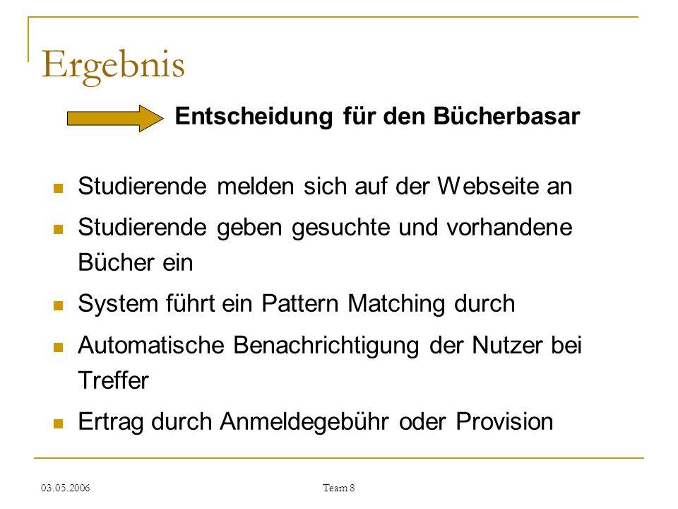03.05.2006 Team 8 Ergebnis Entscheidung für den Bücherbasar Studierende melden sich auf der Webseite an Studierende geben gesuchte und vorhandene Büch