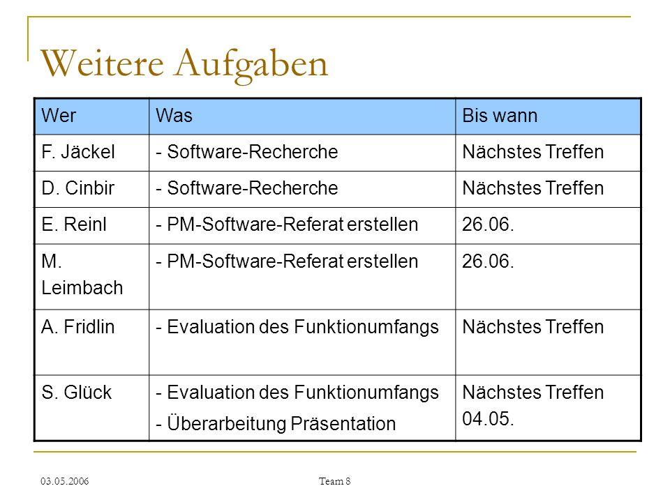 03.05.2006 Team 8 Weitere Aufgaben WerWasBis wann F. Jäckel- Software-RechercheNächstes Treffen D. Cinbir- Software-RechercheNächstes Treffen E. Reinl