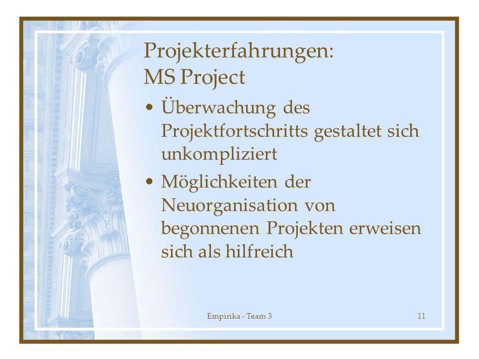 Empirika - Team 311 Projekterfahrungen: MS Project Überwachung des Projektfortschritts gestaltet sich unkompliziert Möglichkeiten der Neuorganisation