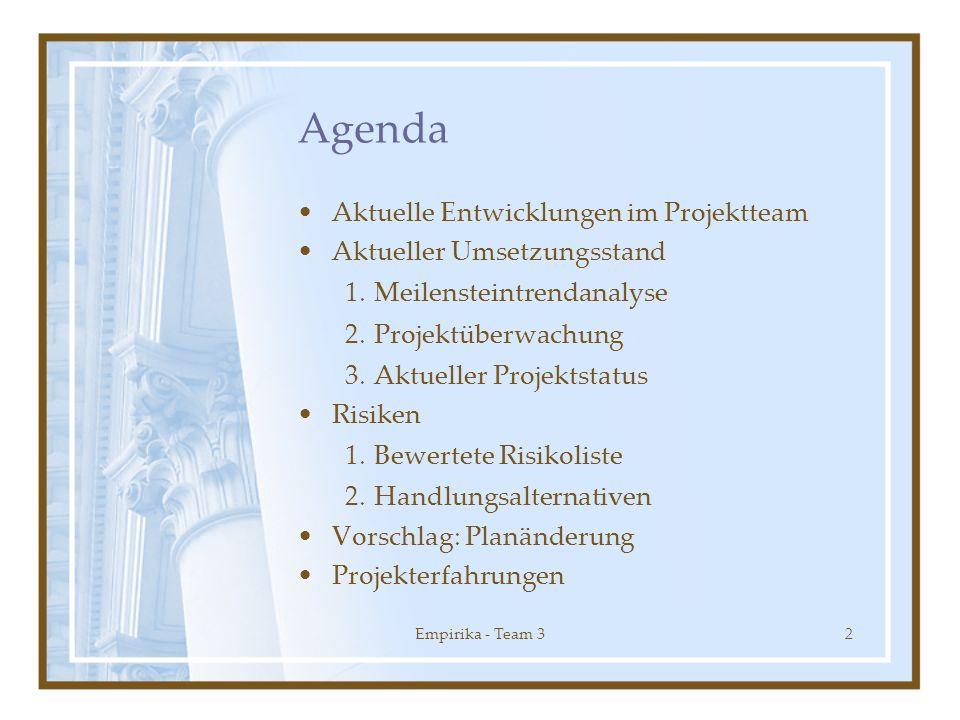 Empirika - Team 32 Agenda Aktuelle Entwicklungen im Projektteam Aktueller Umsetzungsstand 1.Meilensteintrendanalyse 2.Projektüberwachung 3.Aktueller P