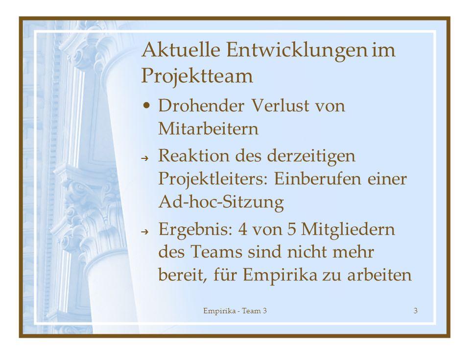 Empirika - Team 33 Aktuelle Entwicklungen im Projektteam Drohender Verlust von Mitarbeitern Reaktion des derzeitigen Projektleiters: Einberufen einer