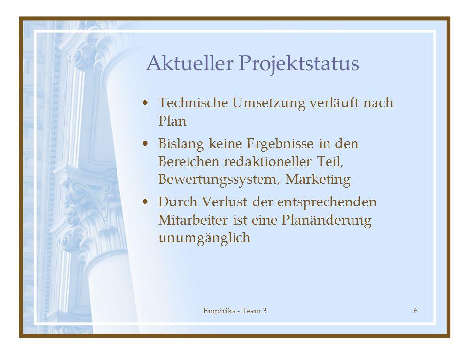 Empirika - Team 36 Aktueller Projektstatus Technische Umsetzung verläuft nach Plan Bislang keine Ergebnisse in den Bereichen redaktioneller Teil, Bewe