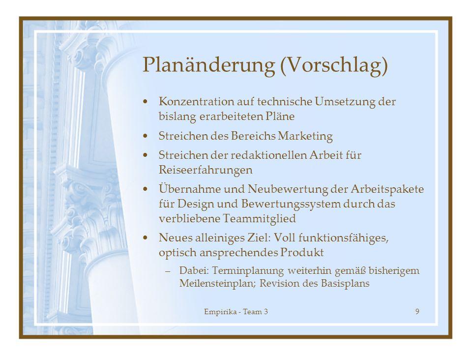 Empirika - Team 39 Planänderung (Vorschlag) Konzentration auf technische Umsetzung der bislang erarbeiteten Pläne Streichen des Bereichs Marketing Str