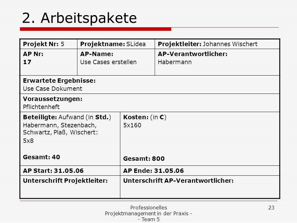 Professionelles Projektmanagement in der Praxis - - Team 5 23 2. Arbeitspakete Projekt Nr: 5Projektname: SLideaProjektleiter: Johannes Wischert AP Nr: