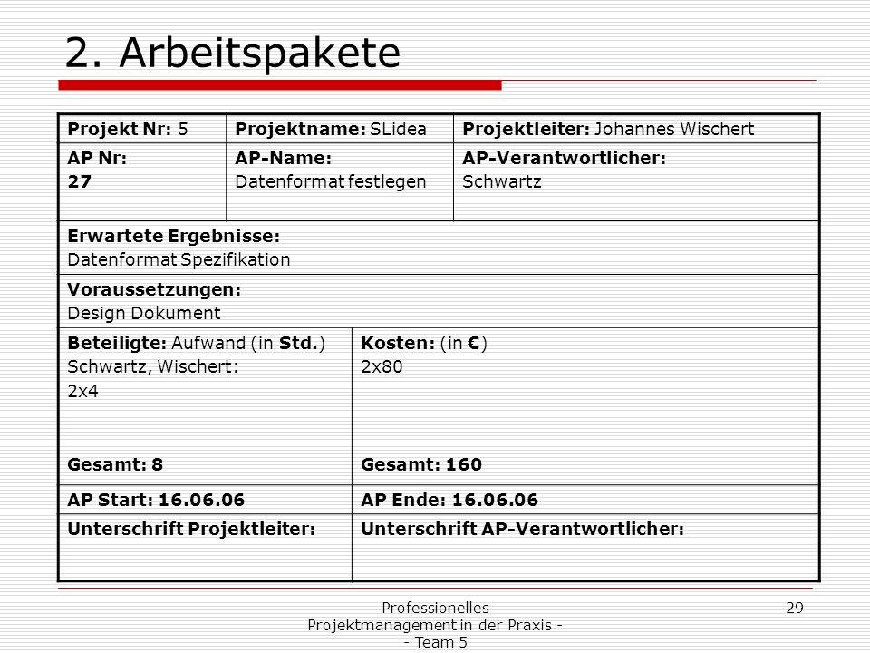 Professionelles Projektmanagement in der Praxis - - Team 5 29 2. Arbeitspakete Projekt Nr: 5Projektname: SLideaProjektleiter: Johannes Wischert AP Nr: