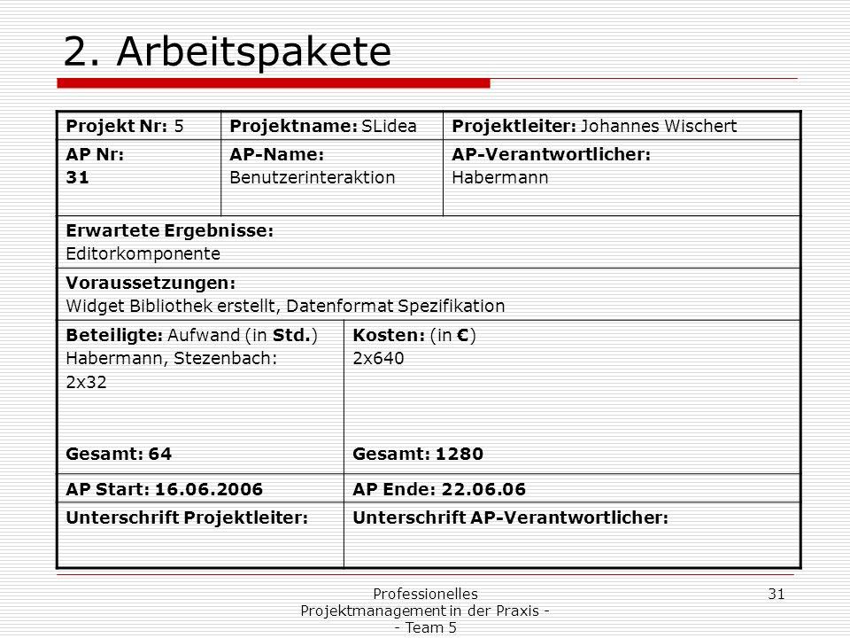 Professionelles Projektmanagement in der Praxis - - Team 5 31 2. Arbeitspakete Projekt Nr: 5Projektname: SLideaProjektleiter: Johannes Wischert AP Nr: