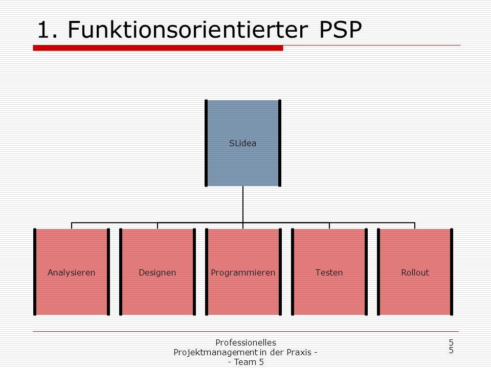 Professionelles Projektmanagement in der Praxis - - Team 5 5 5 1. Funktionsorientierter PSP SLidea AnalysierenDesignenProgrammierenTestenRollout