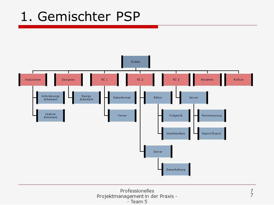 Professionelles Projektmanagement in der Praxis - - Team 5 18 2.