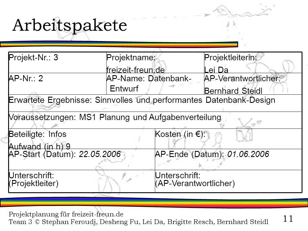 Projektplanung für freizeit-freun.de Team 3 © Stephan Feroudj, Desheng Fu, Lei Da, Brigitte Resch, Bernhard Steidl 11 Arbeitspakete Unterschrift: (AP-