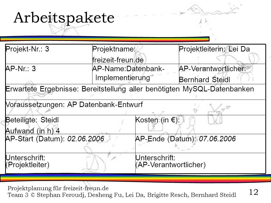 Projektplanung für freizeit-freun.de Team 3 © Stephan Feroudj, Desheng Fu, Lei Da, Brigitte Resch, Bernhard Steidl 12 Arbeitspakete Unterschrift: (AP-