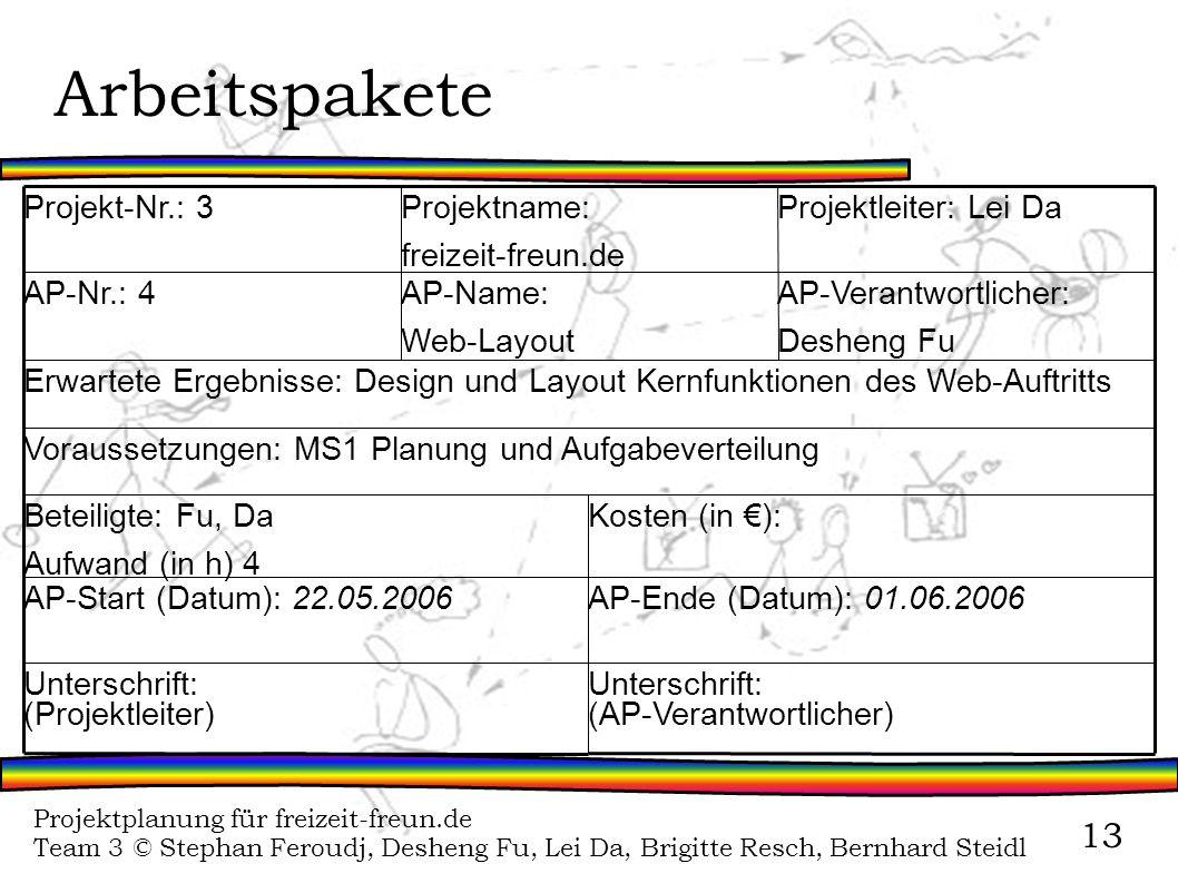 Projektplanung für freizeit-freun.de Team 3 © Stephan Feroudj, Desheng Fu, Lei Da, Brigitte Resch, Bernhard Steidl 13 Arbeitspakete Unterschrift: (AP-