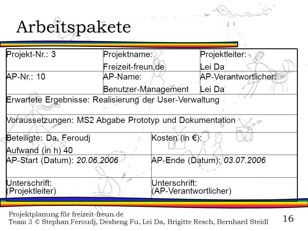 Projektplanung für freizeit-freun.de Team 3 © Stephan Feroudj, Desheng Fu, Lei Da, Brigitte Resch, Bernhard Steidl 16 Arbeitspakete Unterschrift: (AP-