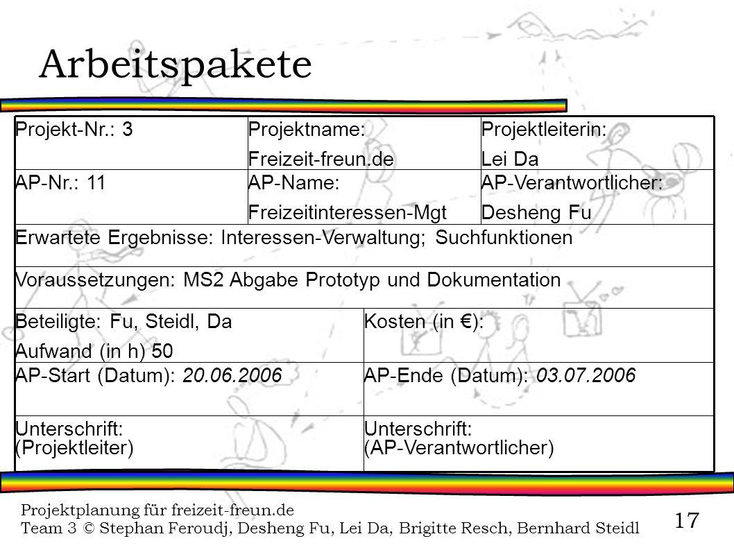 Projektplanung für freizeit-freun.de Team 3 © Stephan Feroudj, Desheng Fu, Lei Da, Brigitte Resch, Bernhard Steidl 17 Arbeitspakete Unterschrift: (AP-