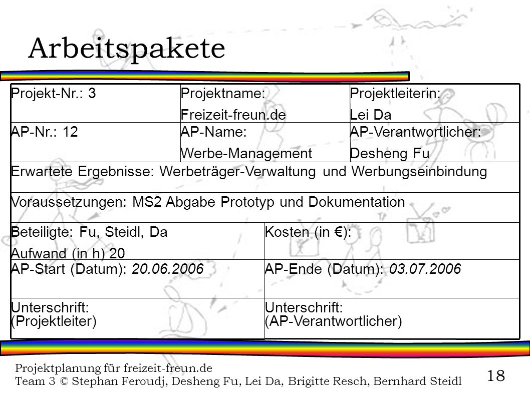 Projektplanung für freizeit-freun.de Team 3 © Stephan Feroudj, Desheng Fu, Lei Da, Brigitte Resch, Bernhard Steidl 18 Arbeitspakete Unterschrift: (AP-
