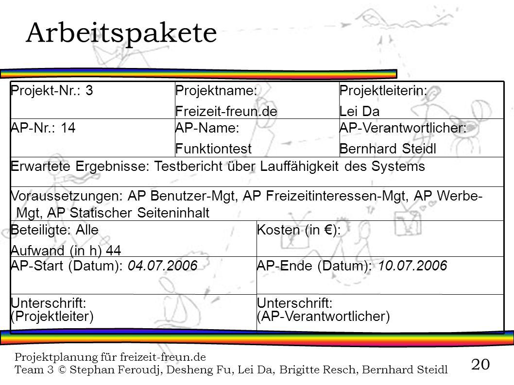 Projektplanung für freizeit-freun.de Team 3 © Stephan Feroudj, Desheng Fu, Lei Da, Brigitte Resch, Bernhard Steidl 20 Arbeitspakete Unterschrift: (AP-