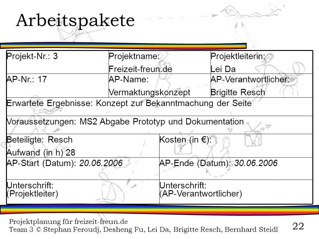 Projektplanung für freizeit-freun.de Team 3 © Stephan Feroudj, Desheng Fu, Lei Da, Brigitte Resch, Bernhard Steidl 22 Arbeitspakete Unterschrift: (AP-