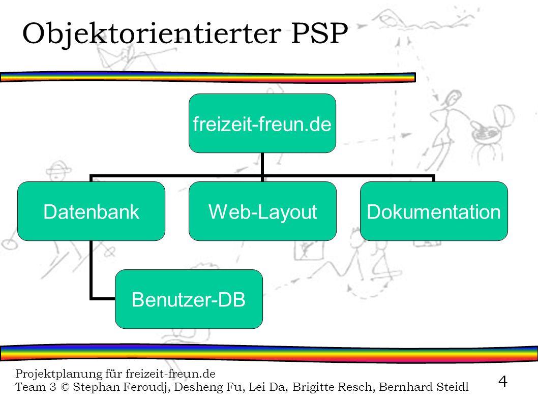 Projektplanung für freizeit-freun.de Team 3 © Stephan Feroudj, Desheng Fu, Lei Da, Brigitte Resch, Bernhard Steidl 4 Objektorientierter PSP freizeit-
