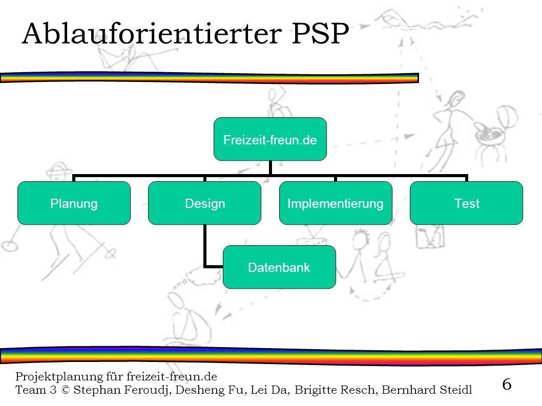 Projektplanung für freizeit-freun.de Team 3 © Stephan Feroudj, Desheng Fu, Lei Da, Brigitte Resch, Bernhard Steidl 6 Ablauforientierter PSP Freizeit-f