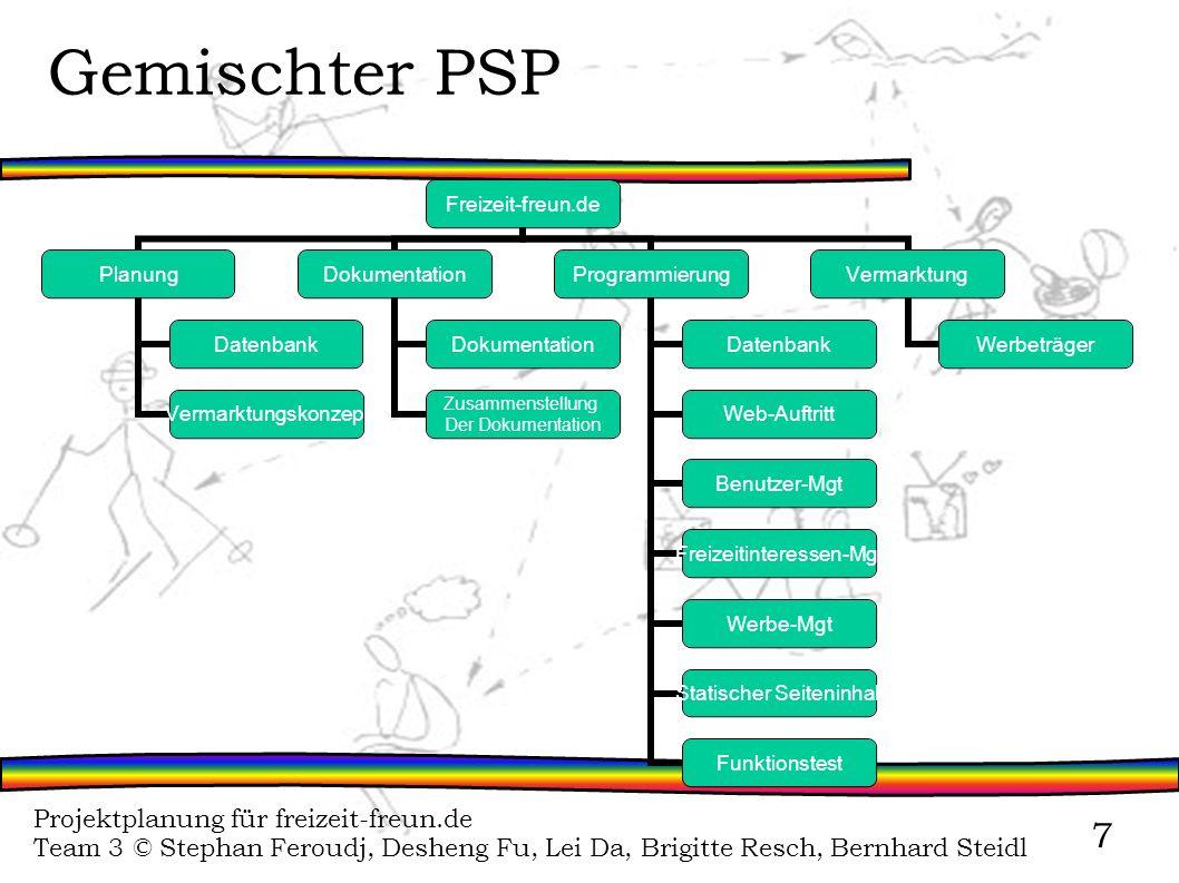 Projektplanung für freizeit-freun.de Team 3 © Stephan Feroudj, Desheng Fu, Lei Da, Brigitte Resch, Bernhard Steidl 7 Gemischter PSP Freizeit-freun.de