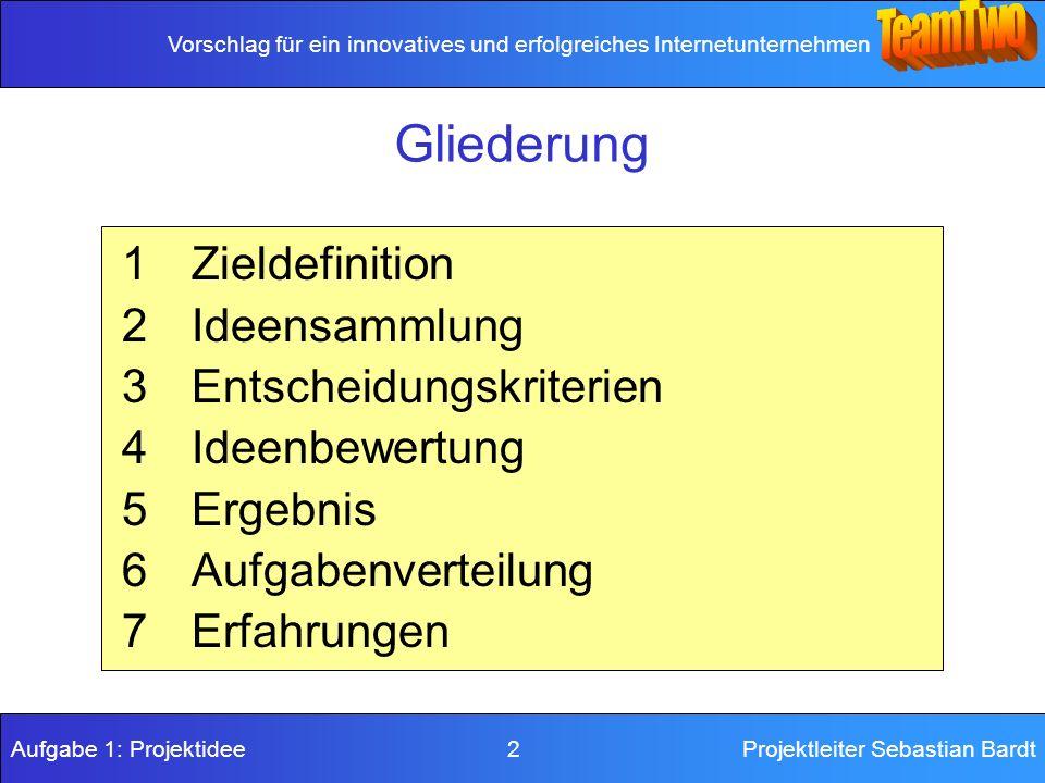 Vorschlag für ein innovatives und erfolgreiches Internetunternehmen Aufgabe 1: Projektidee 2Projektleiter Sebastian Bardt Gliederung 1Zieldefinition 2